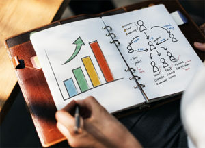 Slow growth to fix by your Certified Business Coach