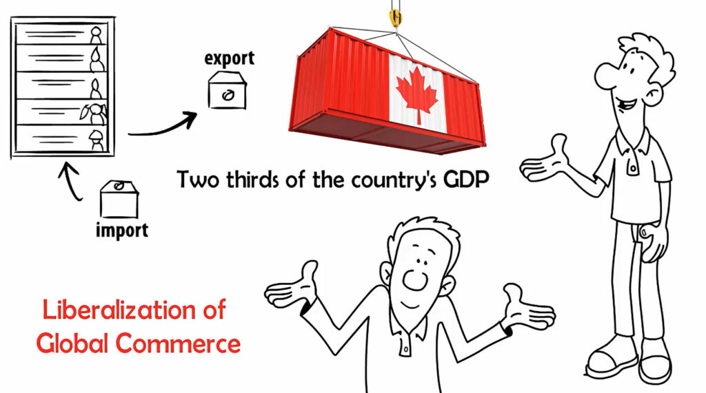 Import Export Business Canada