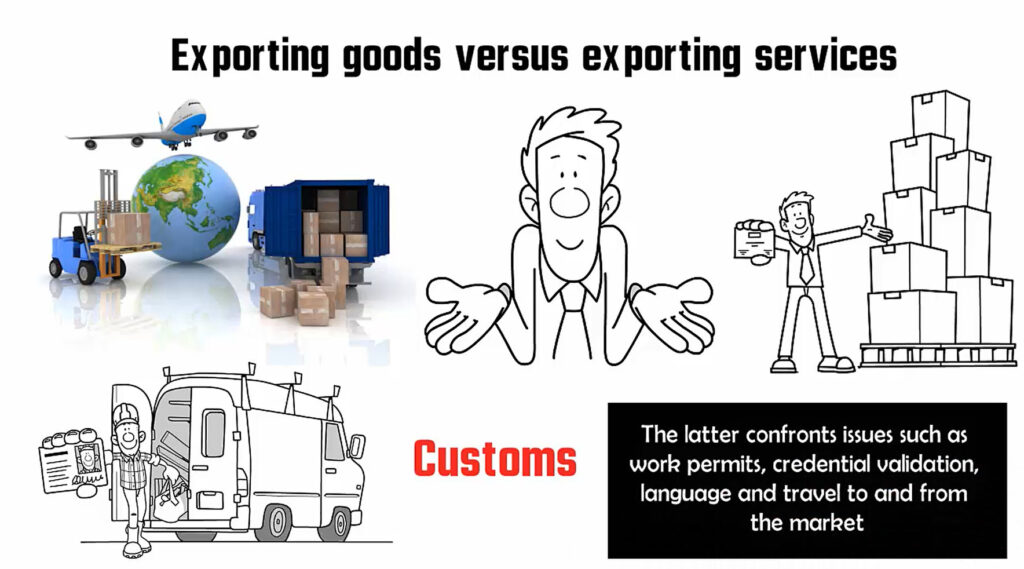 how to export trading
